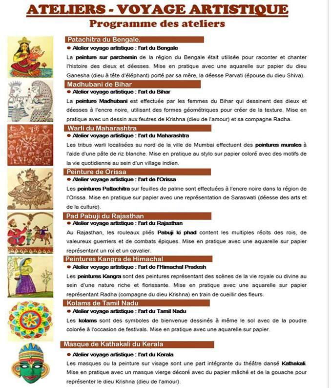 Avijit Gosh Workshop Themes