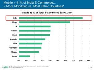 ecommerce_india